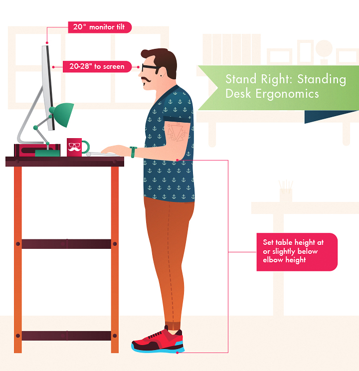 standing-desk-infographic