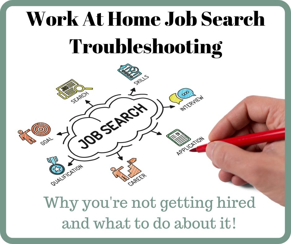 Troubleshooting Your Work At Home Job Search