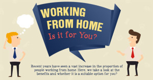 Is Working At Home For You (Infographic)