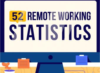 52 Remote Working Statistics