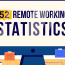 52 Remote Working Statistics